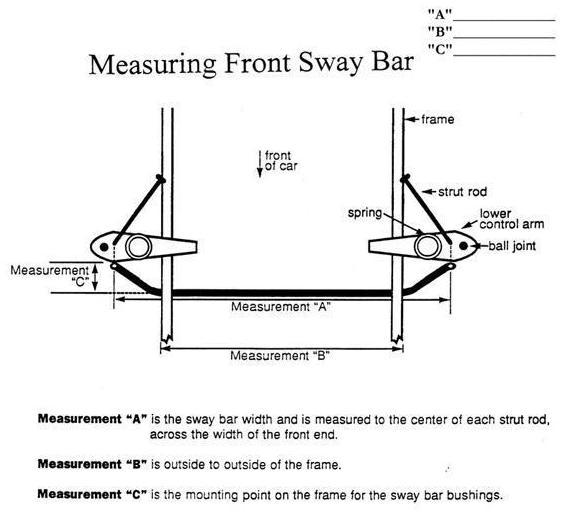 Mustang Ii Frame Diagram Electrical Wiring Diagrams
